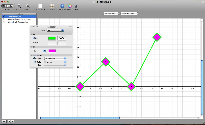 apple grapher scatter plot